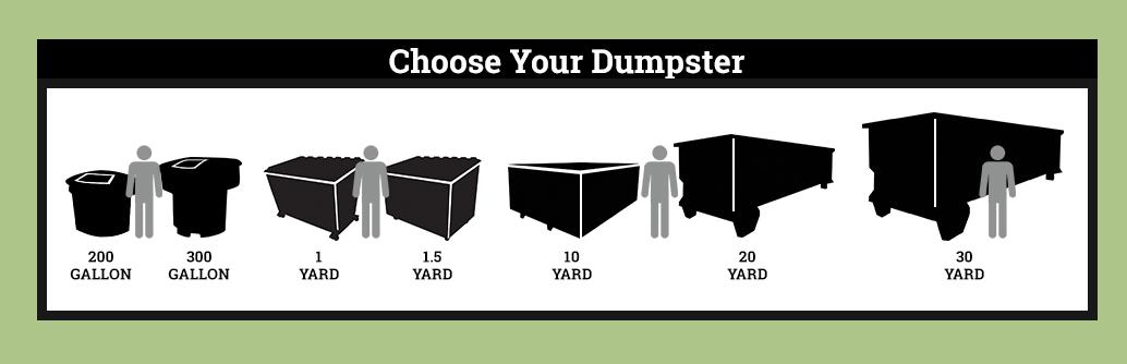 dumpstersizes